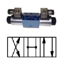 Control valve for motors, Ctop5, P19491